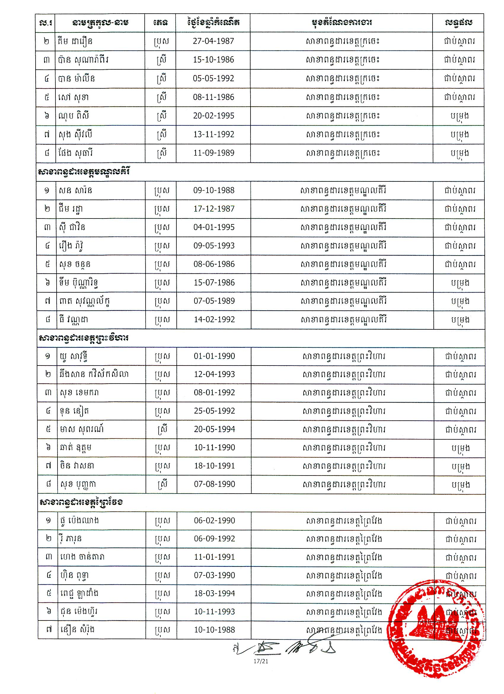 Result of GDT Examiniation_Page_17
