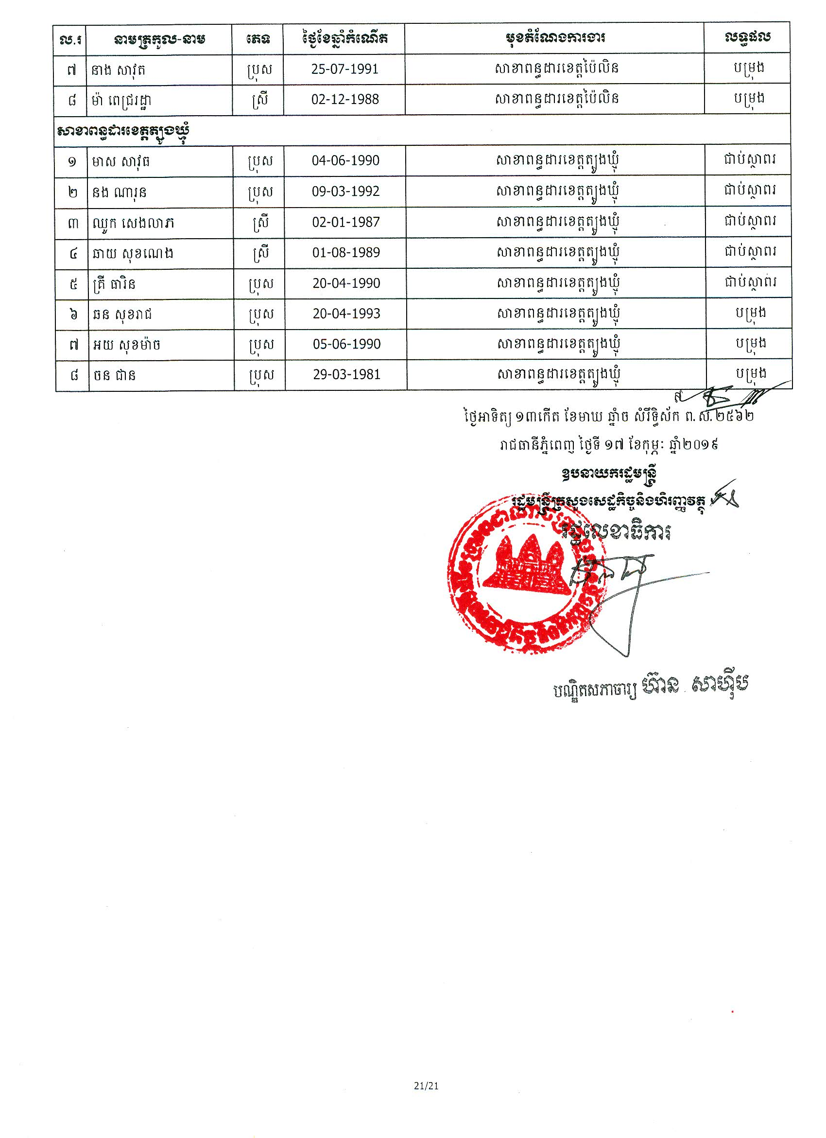 Result of GDT Examiniation_Page_21